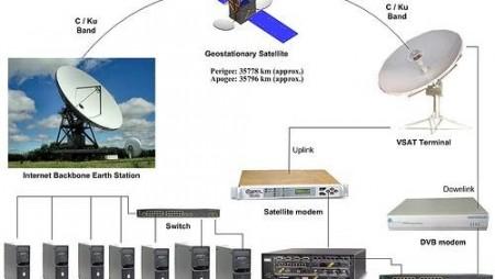 TSGN Satellite